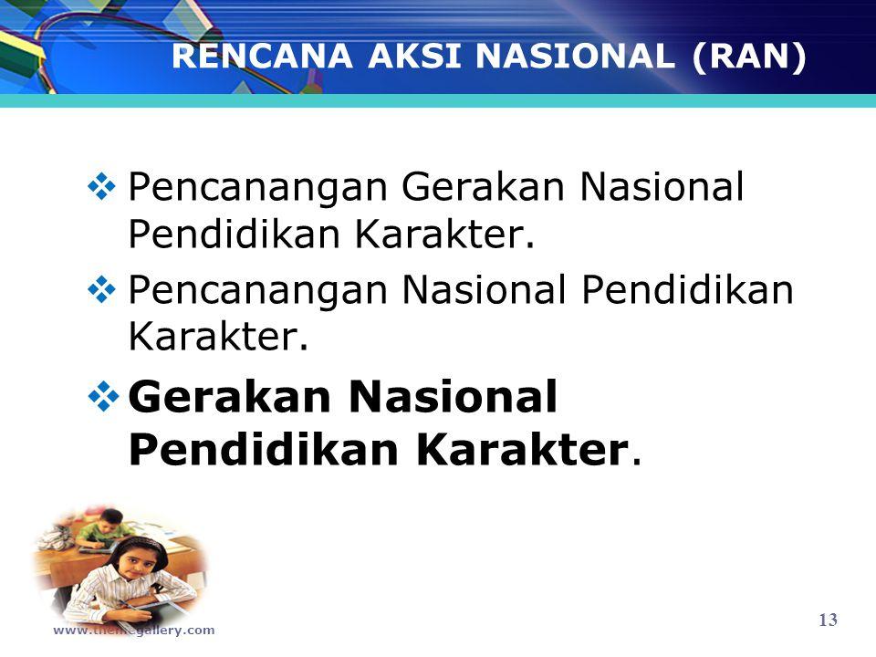 RENCANA AKSI NASIONAL (RAN)  Pencanangan Gerakan Nasional Pendidikan Karakter.  Pencanangan Nasional Pendidikan Karakter.  Gerakan Nasional Pendidi