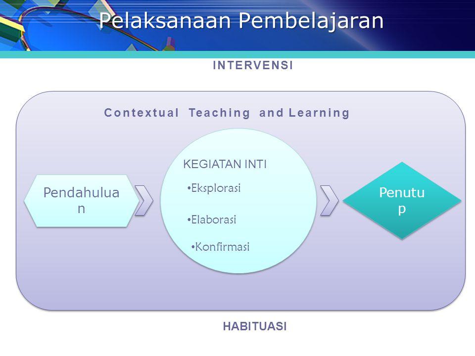 Pelaksanaan Pembelajaran Pendahulua n Pendahulua n Penutu p Penutu p Contextual Teaching and Learning INTERVENSI HABITUASI Eksplorasi Elaborasi Konfirmasi KEGIATAN INTI