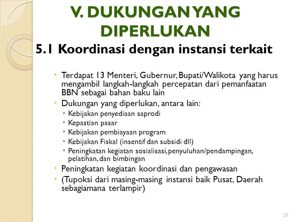 V. DUKUNGAN YANG DIPERLUKAN 5.1 Koordinasi dengan instansi terkait  Terdapat 13 Menteri, Gubernur, Bupati/Walikota yang harus mengambil langkah-langk