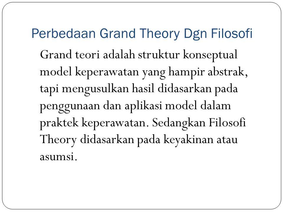 Perbedaan Grand Theory Dgn Filosofi Grand teori adalah struktur konseptual model keperawatan yang hampir abstrak, tapi mengusulkan hasil didasarkan pa