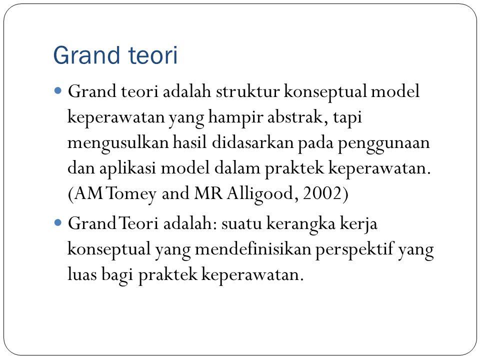 Grand teori Grand teori adalah struktur konseptual model keperawatan yang hampir abstrak, tapi mengusulkan hasil didasarkan pada penggunaan dan aplika