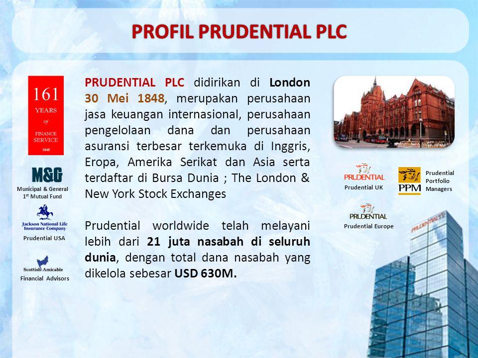 PROFIL PRUDENTIAL PLCPROFIL PRUDENTIAL PLC PRUDENTIAL PLC didirikan di London 30 Mei 1848, merupakan perusahaan jasa keuangan internasional, perusahaan pengelolaan dana dan perusahaan asuransi terbesar terkemuka di Inggris, Eropa, Amerika Serikat dan Asia serta terdaftar di Bursa Dunia ; The London & New York Stock Exchanges Prudential worldwide telah melayani lebih dari 21 juta nasabah di seluruh dunia, dengan total dana nasabah yang dikelola sebesar USD 630M.