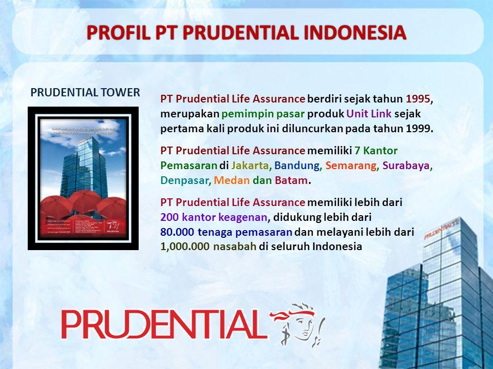 PROFIL PT PRUDENTIAL INDONESIAPROFIL PT PRUDENTIAL INDONESIA PT Prudential Life Assurance berdiri sejak tahun 1995, merupakan pemimpin pasar produk Unit Link sejak pertama kali produk ini diluncurkan pada tahun 1999.