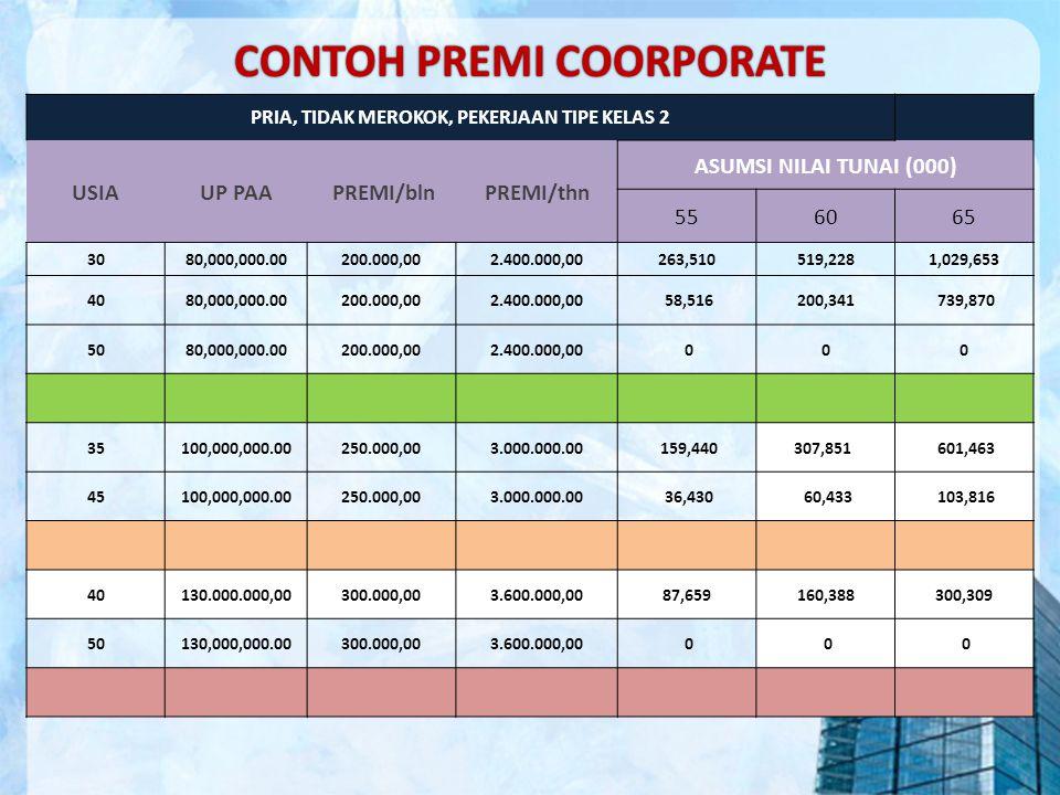 Chuzaimah Makassar Associate Unit Manager PT Prudential Life Assurance +62 813 30 5709 74 +62 21 512 56960 chuzaimahmakassar@yahoo.com