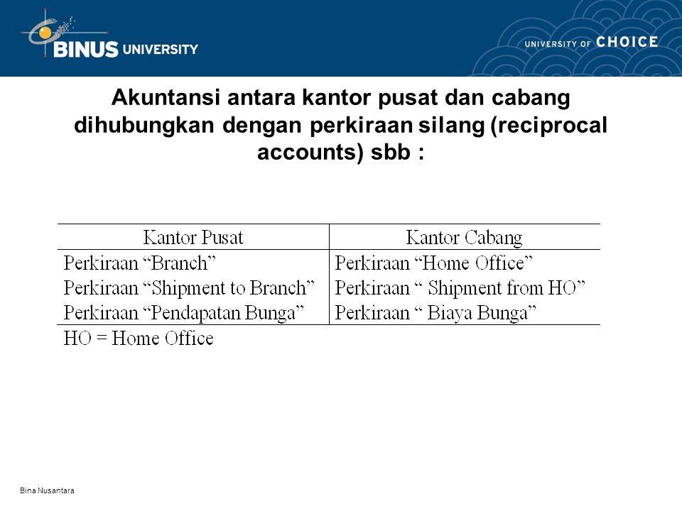 Bina Nusantara Akuntansi antara kantor pusat dan cabang dihubungkan dengan perkiraan silang (reciprocal accounts) sbb :