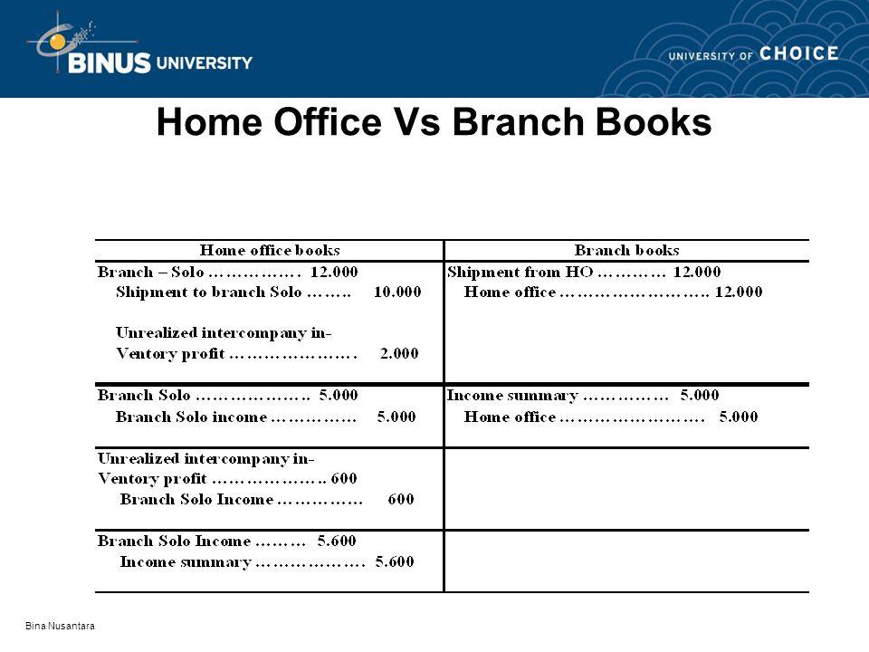 Bina Nusantara Home Office Vs Branch Books