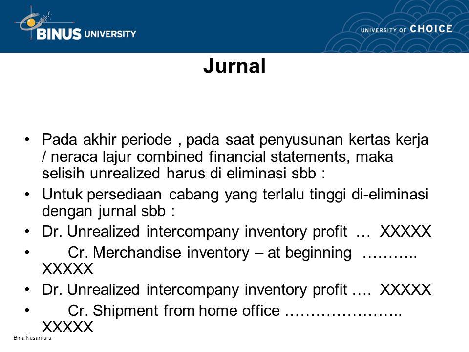 Bina Nusantara Jurnal Pada akhir periode, pada saat penyusunan kertas kerja / neraca lajur combined financial statements, maka selisih unrealized haru