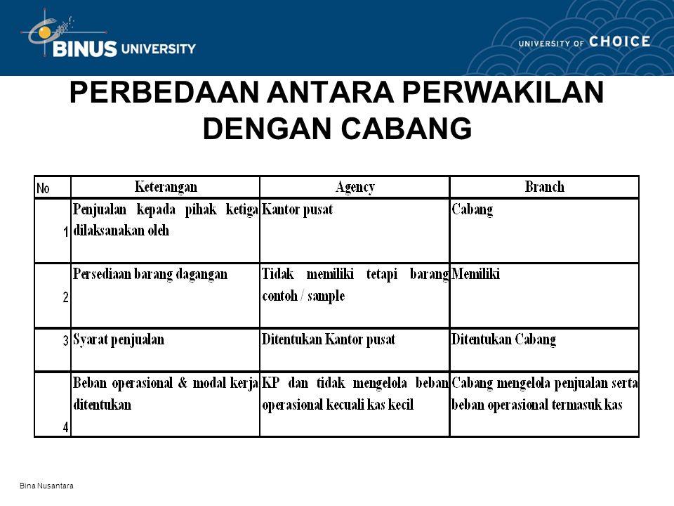 Bina Nusantara OPERATIONS & ACCOUNTING FOR AN AGENCY Agen / kantor perwakilan merupakan organisasi penjualan di daerah yang berada dibawah pengawasan langsung kantor pusat dalam membantu kelancaran pemasaran di daerah tersebut.