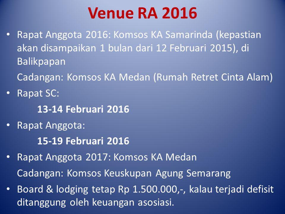 Venue RA 2016 Rapat Anggota 2016: Komsos KA Samarinda (kepastian akan disampaikan 1 bulan dari 12 Februari 2015), di Balikpapan Cadangan: Komsos KA Me