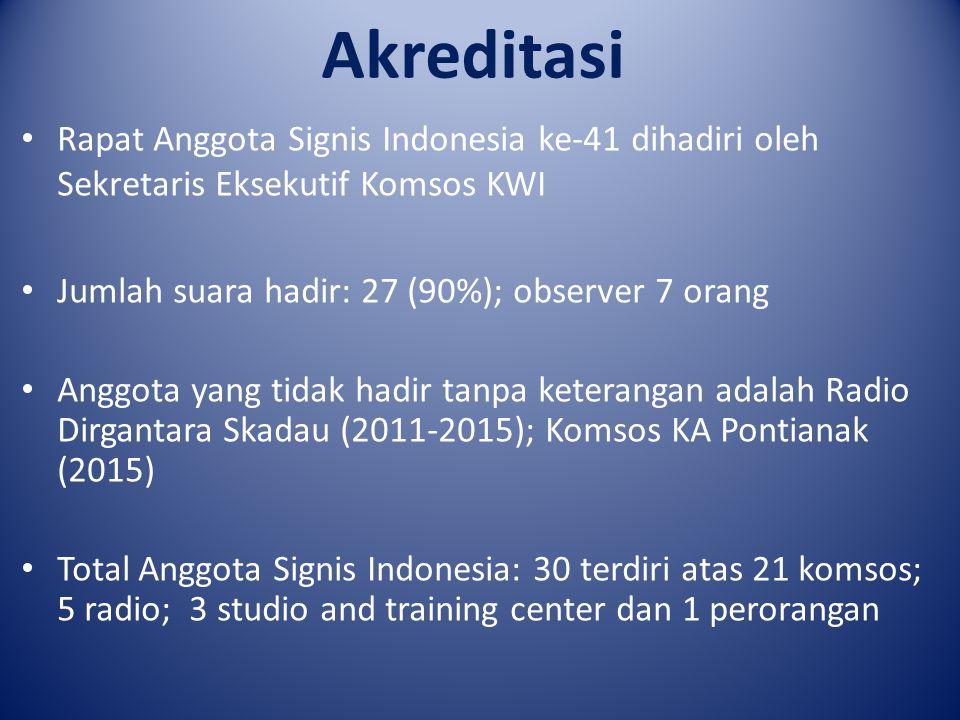 Akreditasi Rapat Anggota Signis Indonesia ke-41 dihadiri oleh Sekretaris Eksekutif Komsos KWI Jumlah suara hadir: 27 (90%); observer 7 orang Anggota y
