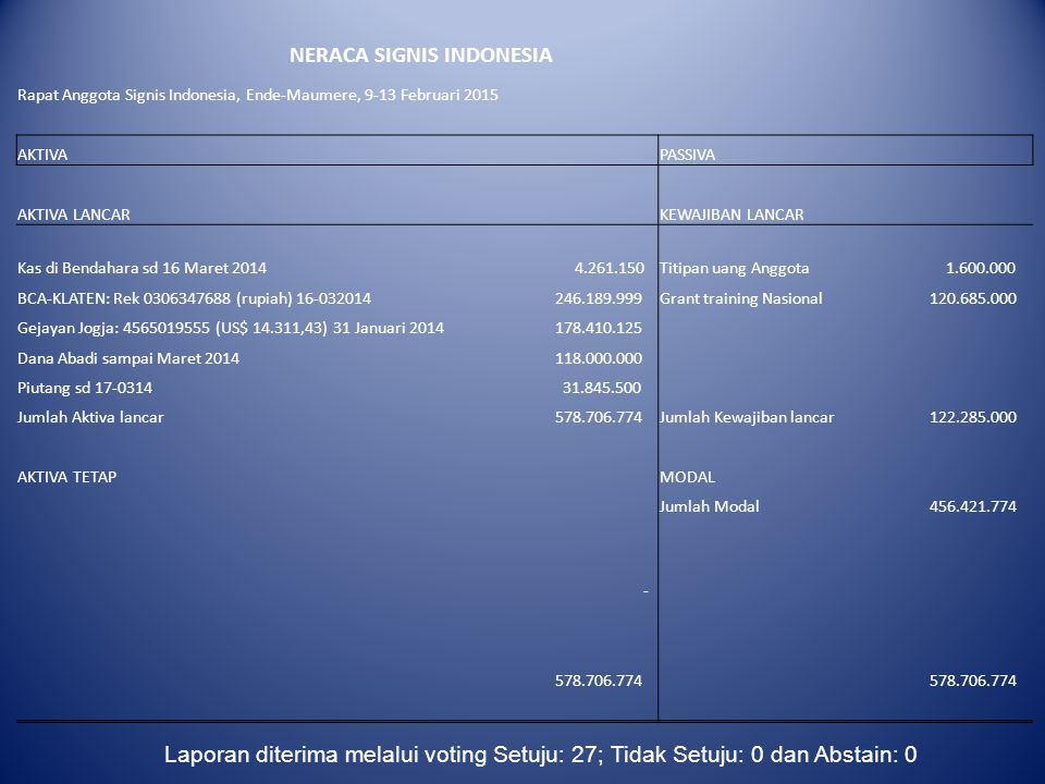 DVD 7 Sakramen Dimasukkan ke Youtube dengan subtitle bahasa Inggris, pelaksana: Komsos KA Semarang Diperbanyak oleh Komsos KA Semarang sesuai kebutuhan Anggota.