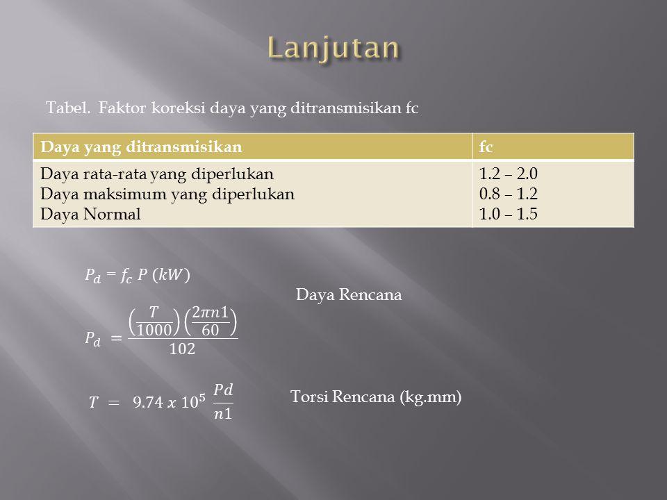 Daya yang ditransmisikanfc Daya rata-rata yang diperlukan Daya maksimum yang diperlukan Daya Normal 1.2 – 2.0 0.8 – 1.2 1.0 – 1.5 Tabel. Faktor koreks