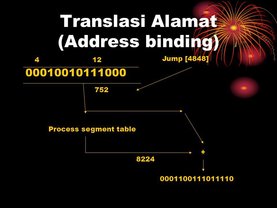 Translasi Alamat (Address binding) 00010010111000 4 12 Jump [4848] 752 Process segment table 8224 + 0001100111011110