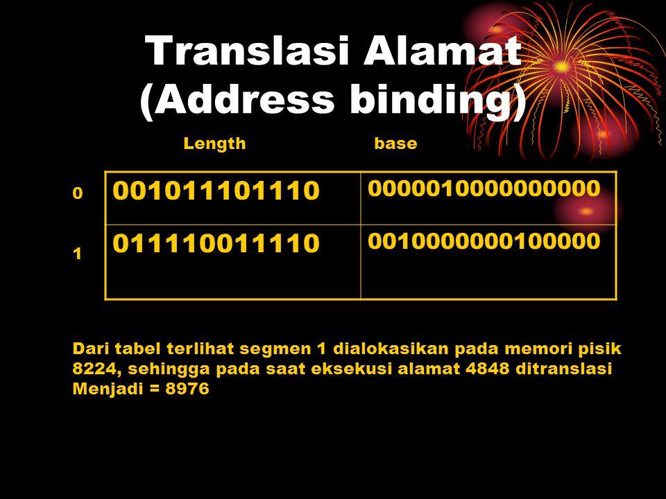 Translasi Alamat (Address binding) 001011101110 0000010000000000 011110011110 0010000000100000 Length base 0101 Dari tabel terlihat segmen 1 dialokasikan pada memori pisik 8224, sehingga pada saat eksekusi alamat 4848 ditranslasi Menjadi = 8976