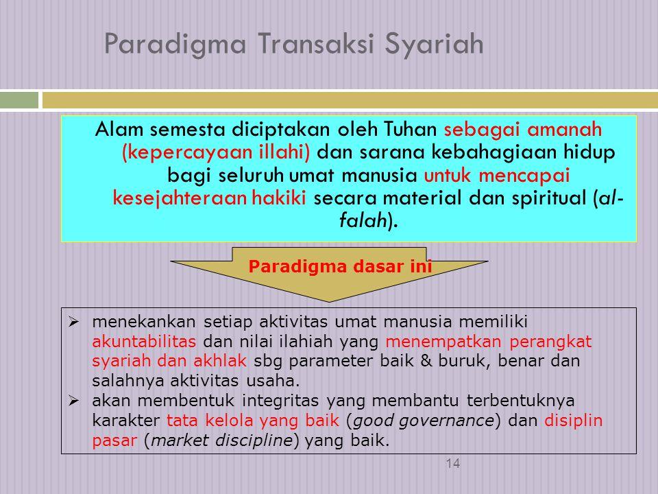 13 Transaksi Syariah