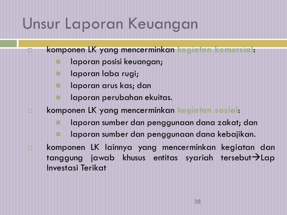 35 Pengakuan Pendapatan & Bagi Hasil  Akrual Pendapatan di Perbankan Syariah:  Hanya pendapatan atas aktiva produktif performing  Non performing => Cash Basis  Bagi Hasil : Cash Basis