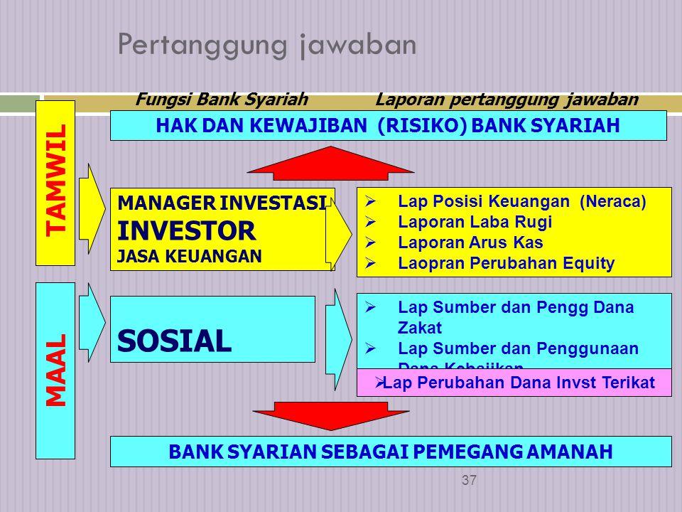 36 Unsur Laporan Keuangan  komponen LK yang mencerminkan kegiatan komersial: laporan posisi keuangan; laporan laba rugi; laporan arus kas; dan laporan perubahan ekuitas.