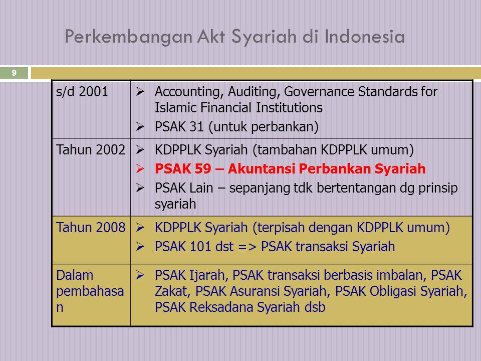 8 Kerangka Dasar Penyusunan dan Penyajian Laporan Keuangan Bank Syariah  PSAKS No.100 dan No.101 AKUNTANSI BANK SYARIAH Pernyataan Standar Akuntansi Keuangan no 102 sd 109 tentang Akuntansi Perbankan Syariah Karakteristik Bank Syariah Pemakai dan Kebutuhan Informasi Tujuan Akuntansi Keuangan Tujuan Laporan Keuangan Asumsi Dasar (dasar akrual) Pengakuan dan pengukuran Pengungkapan dan penyajian Mudharabah, Musyarakah Murabahah, Salam dan salam paralel Istishna dan Istishna Paralel Ijarah dan IMB Wadiah, qardh, sharf Kegiatan berbasis imbalan PSAK-PSAK lain yang tidak bertentangan dgn syariah PSAK 1 – Penyajian Lap.