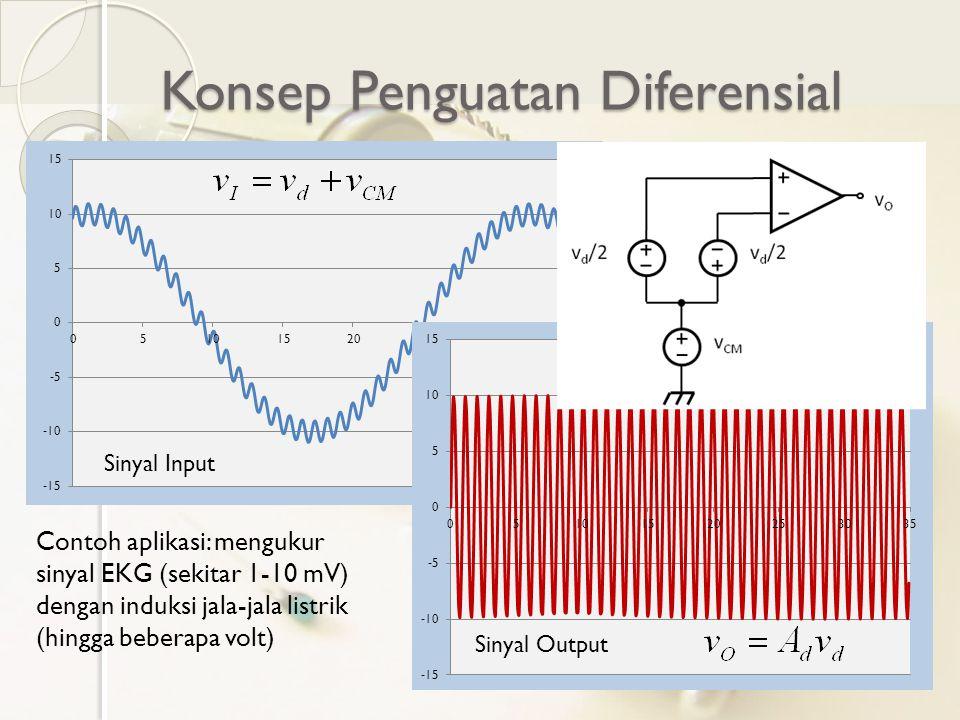 Konsep Penguatan Diferensial Sinyal Input Sinyal Output Contoh aplikasi: mengukur sinyal EKG (sekitar 1-10 mV) dengan induksi jala-jala listrik (hingg