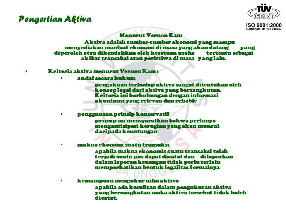 Metode Pengukuran Aktiva 3.