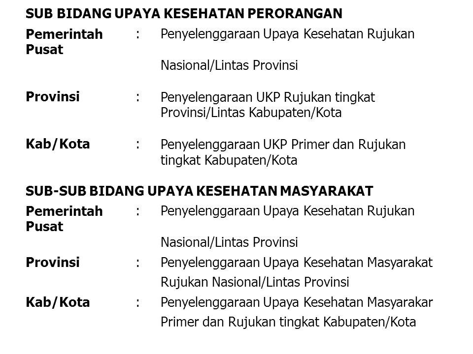 SUB BIDANG UPAYA KESEHATAN PERORANGAN Pemerintah Pusat :Penyelenggaraan Upaya Kesehatan Rujukan Nasional/Lintas Provinsi Provinsi:Penyelengaraan UKP R