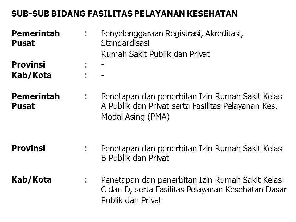 SUB-SUB BIDANG FASILITAS PELAYANAN KESEHATAN Pemerintah Pusat :Penyelenggaraan Registrasi, Akreditasi, Standardisasi Rumah Sakit Publik dan Privat Pro