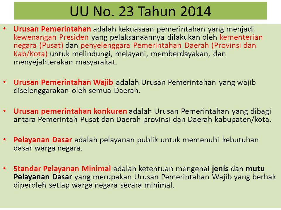 UU No. 23 Tahun 2014 Urusan Pemerintahan adalah kekuasaan pemerintahan yang menjadi kewenangan Presiden yang pelaksanaannya dilakukan oleh kementerian