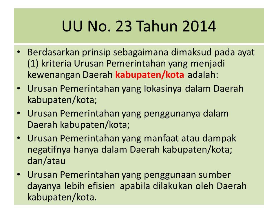 UU No. 23 Tahun 2014 Berdasarkan prinsip sebagaimana dimaksud pada ayat (1) kriteria Urusan Pemerintahan yang menjadi kewenangan Daerah kabupaten/kota