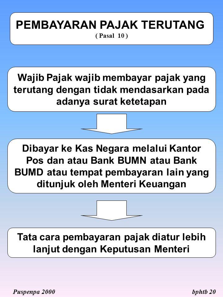 PEMBAYARAN PAJAK TERUTANG ( Pasal 10 ) Wajib Pajak wajib membayar pajak yang terutang dengan tidak mendasarkan pada adanya surat ketetapan Dibayar ke