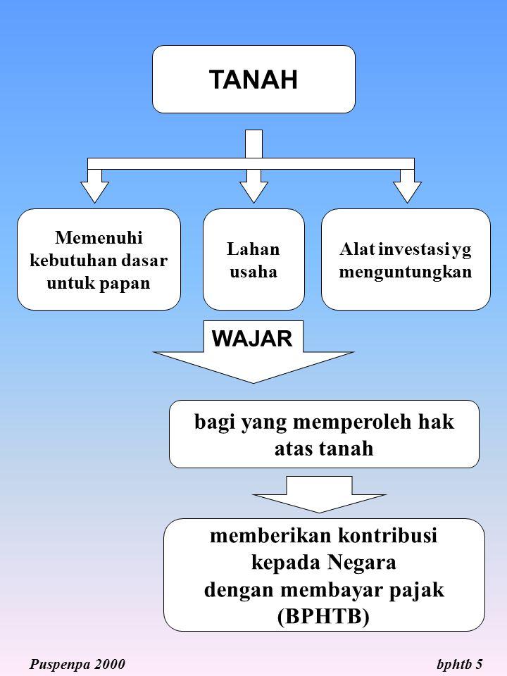 WAJAR TANAH Memenuhi kebutuhan dasar untuk papan Lahan usaha Alat investasi yg menguntungkan bagi yang memperoleh hak atas tanah memberikan kontribusi