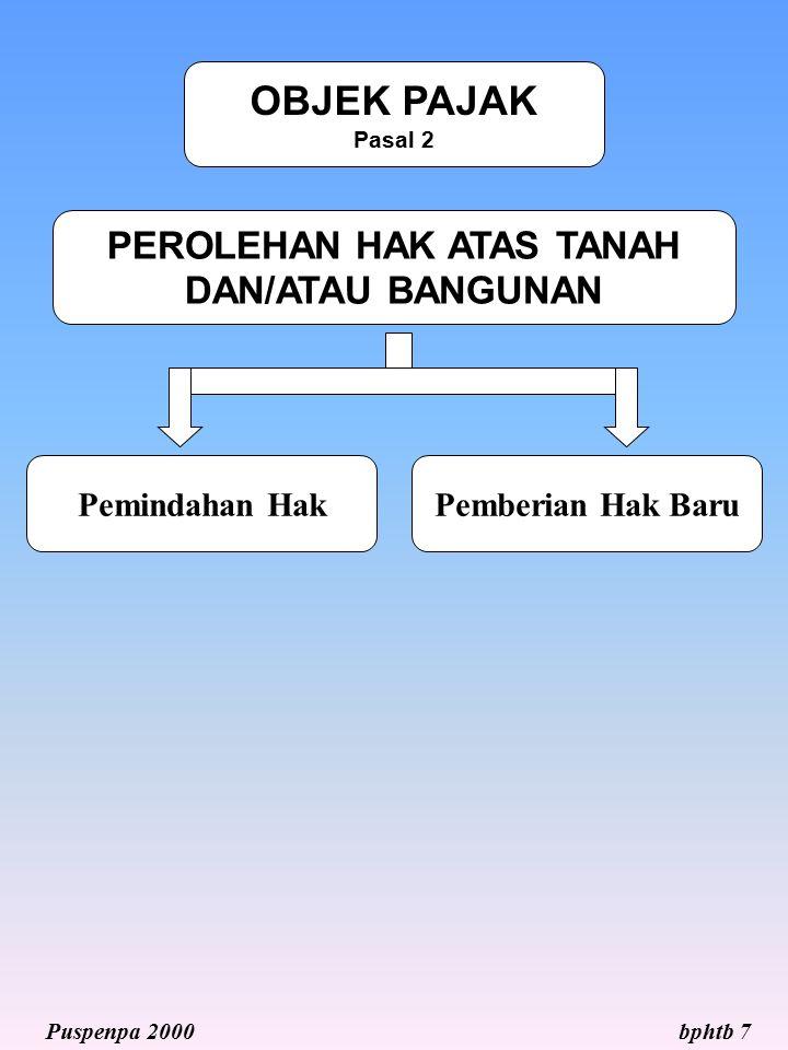 Jenis Perolehan Hak atas Tanah dan/atau Bangunan Jenis Perolehan Hak atas Tanah dan/atau Bangunan Pasal 2 ayat (2)  Pemindahan Hak, karena : 1.