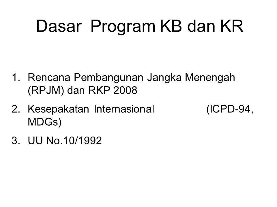 Dasar Program KB dan KR 1.Rencana Pembangunan Jangka Menengah (RPJM) dan RKP 2008 2.Kesepakatan Internasional (ICPD-94, MDGs) 3.UU No.10/1992