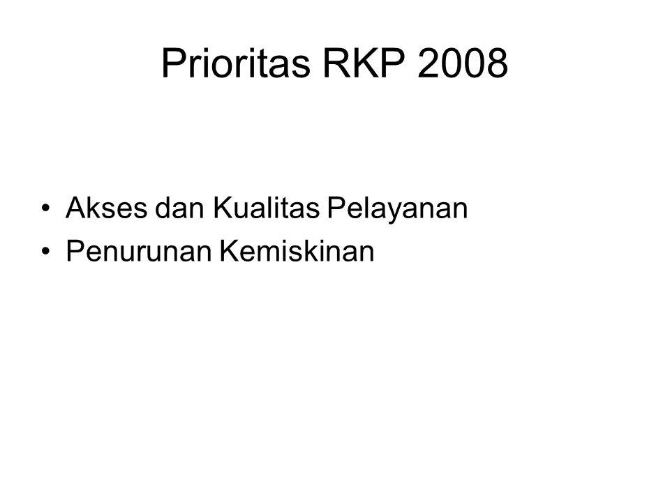 Prioritas RKP 2008 Akses dan Kualitas Pelayanan Penurunan Kemiskinan