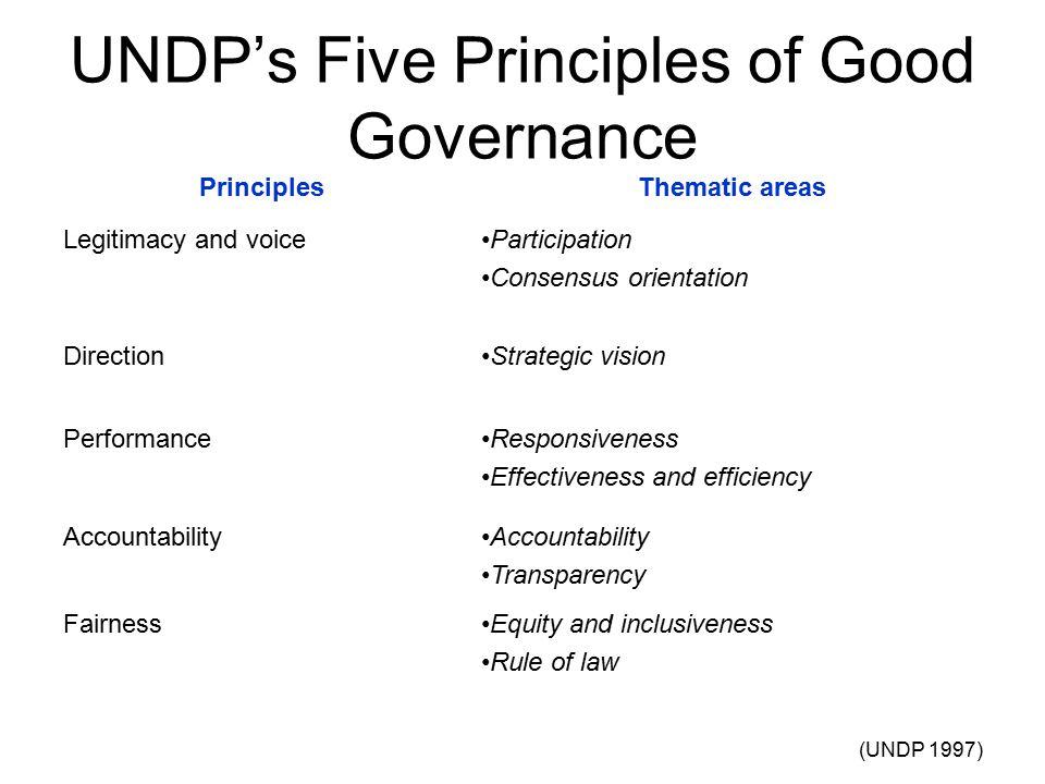 UNDP's Five Principles of Good Governance PrinciplesThematic areas Legitimacy and voiceParticipation Consensus orientation DirectionStrategic vision P