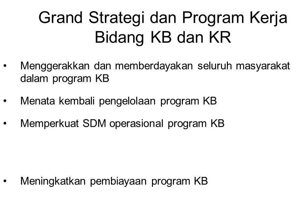 Grand Strategi dan Program Kerja Bidang KB dan KR Menggerakkan dan memberdayakan seluruh masyarakat dalam program KB Menata kembali pengelolaan progra