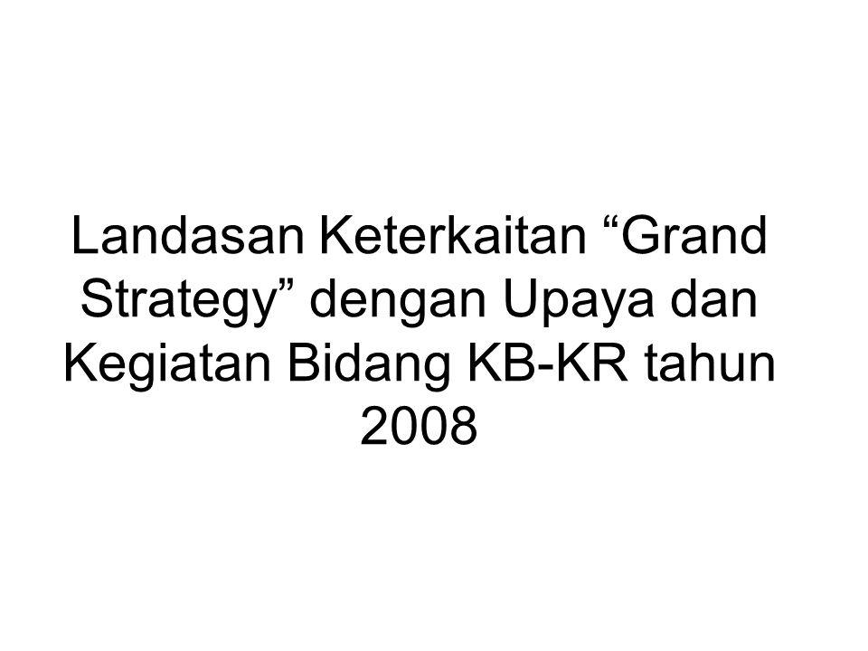 """Landasan Keterkaitan """"Grand Strategy"""" dengan Upaya dan Kegiatan Bidang KB-KR tahun 2008"""