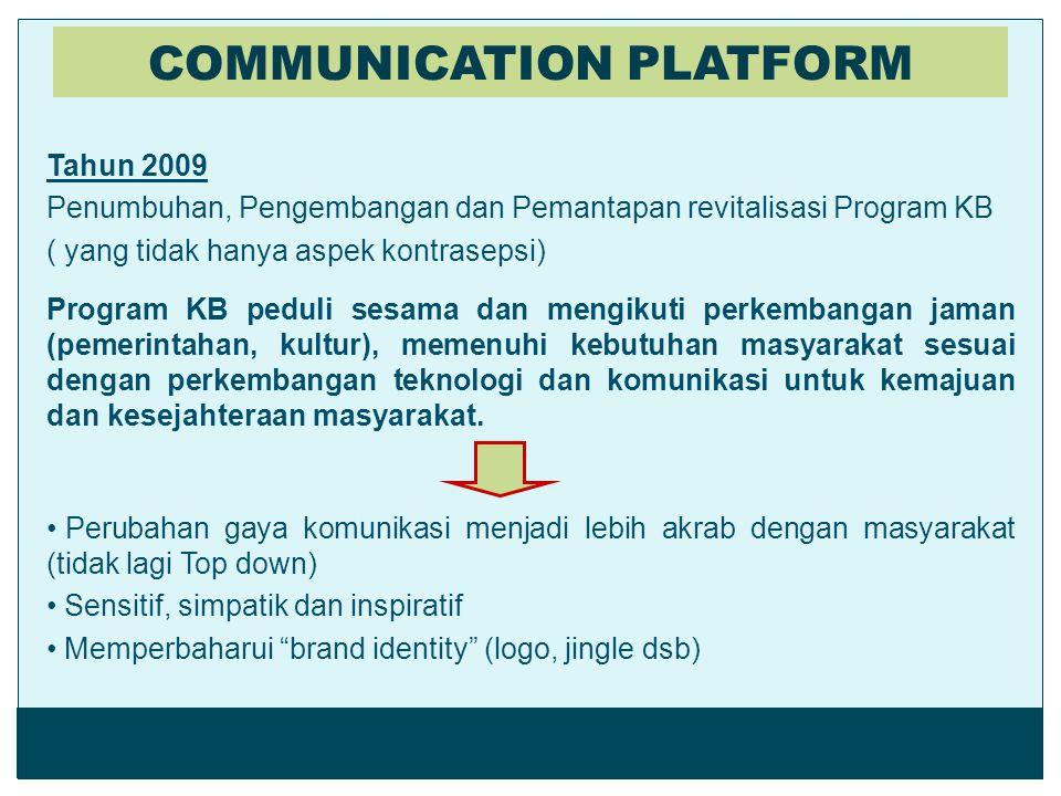 COMMUNICATION PLATFORM Tahun 2009 Penumbuhan, Pengembangan dan Pemantapan revitalisasi Program KB ( yang tidak hanya aspek kontrasepsi) Program KB ped