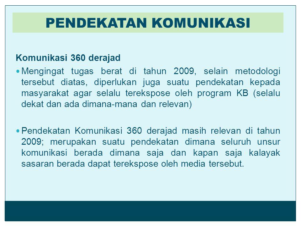 PENDEKATAN KOMUNIKASI Komunikasi 360 derajad Mengingat tugas berat di tahun 2009, selain metodologi tersebut diatas, diperlukan juga suatu pendekatan