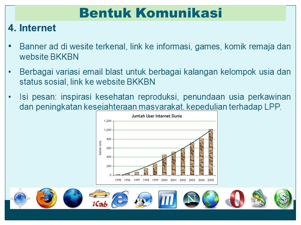 4.Internet Banner ad di wesite terkenal, link ke informasi, games, komik remaja dan website BKKBN Berbagai variasi email blast untuk berbagai kalangan
