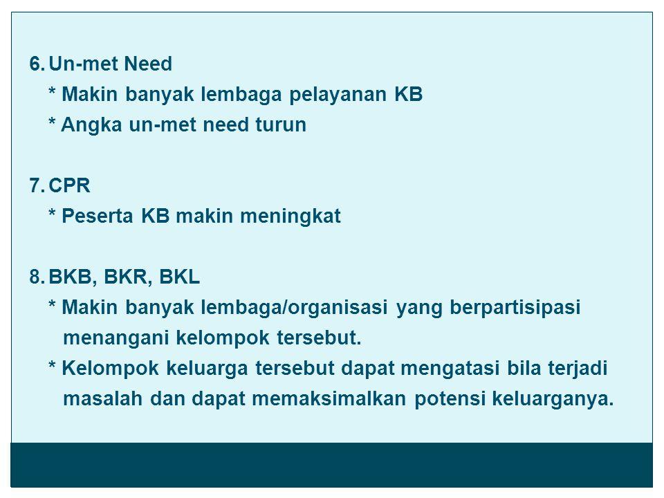 6.Un-met Need * Makin banyak lembaga pelayanan KB * Angka un-met need turun 7.CPR * Peserta KB makin meningkat 8.BKB, BKR, BKL * Makin banyak lembaga/