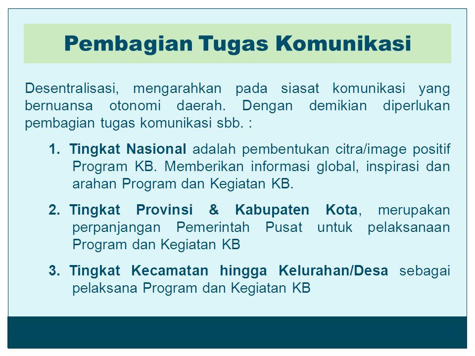 Saluran Komunikasi Akan menggunakan saluran komunikasi secara holistik sesuai dengan wilayah masing-masing sbb: Nasional hingga Provinsi & Kabupaten/Kota 1.