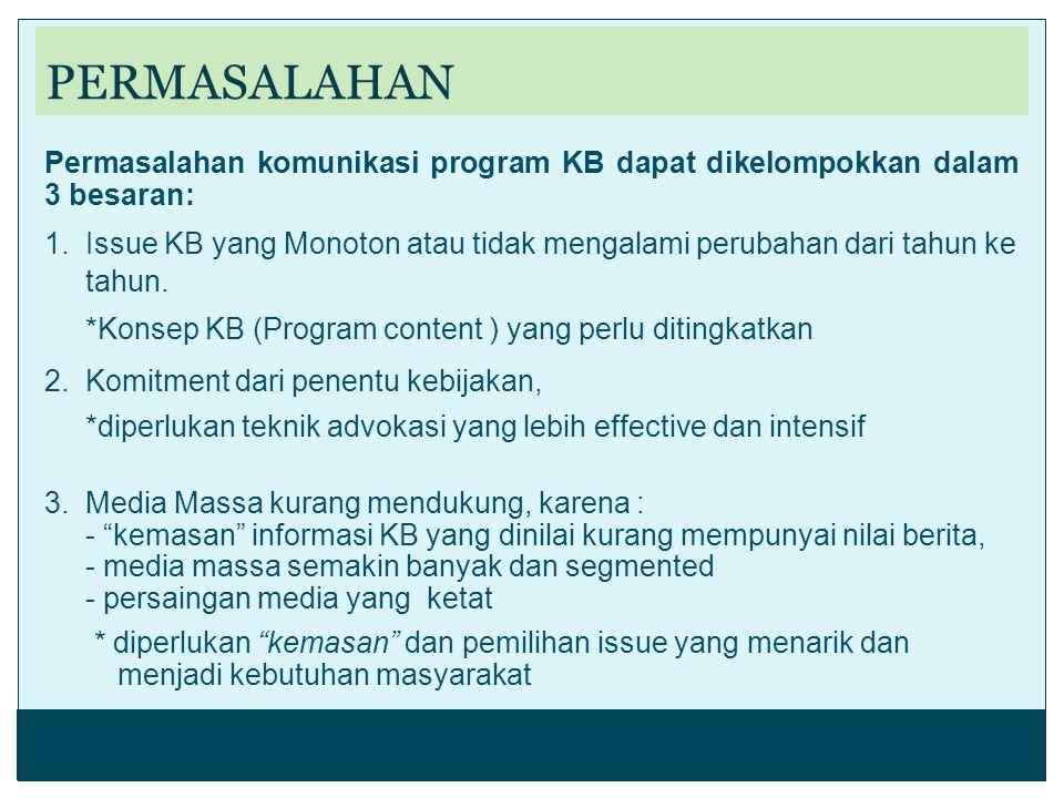 Permasalahan komunikasi program KB dapat dikelompokkan dalam 3 besaran: 1. Issue KB yang Monoton atau tidak mengalami perubahan dari tahun ke tahun. *
