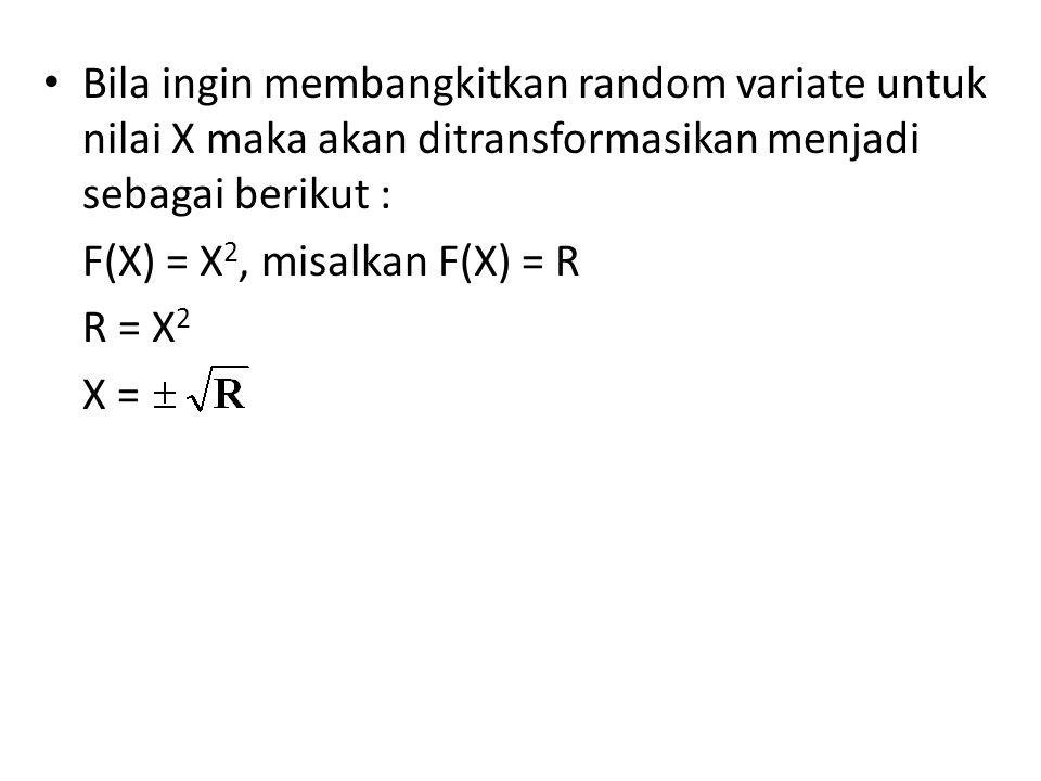 Bila ingin membangkitkan random variate untuk nilai X maka akan ditransformasikan menjadi sebagai berikut : F(X) = X 2, misalkan F(X) = R R = X 2 X =