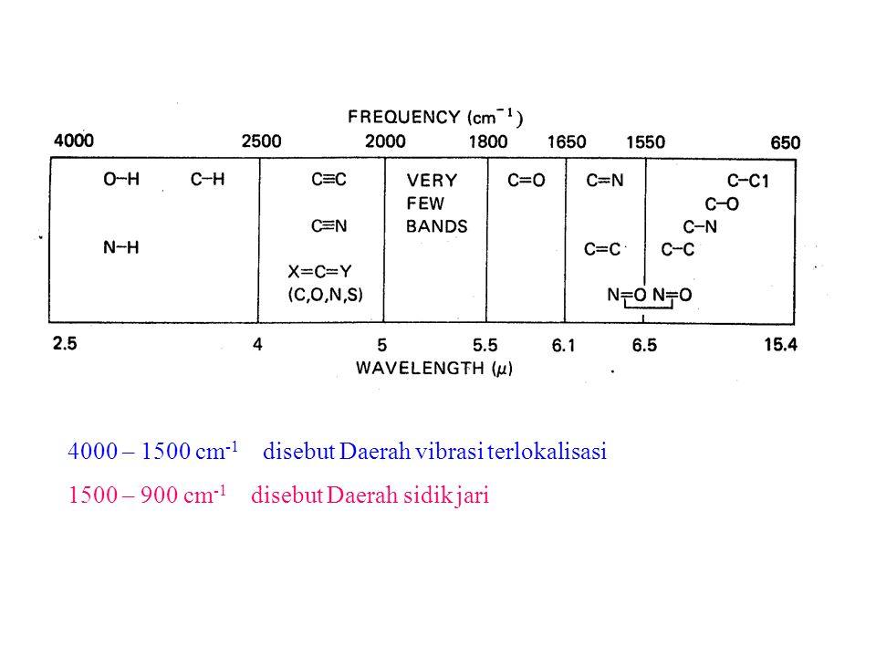 4000 – 1500 cm -1 disebut Daerah vibrasi terlokalisasi 1500 – 900 cm -1 disebut Daerah sidik jari