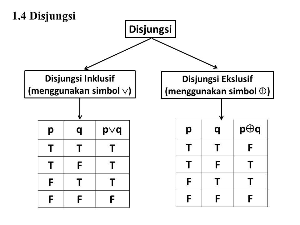 Disjungsi Disjungsi Inklusif (menggunakan simbol  ) Disjungsi Ekslusif (menggunakan simbol  ) pq pqpq TTT TFT FTT FFF pq pqpq TTF TFT FTT FFF 1.