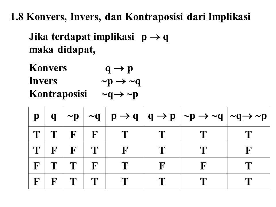 1.8 Konvers, Invers, dan Kontraposisi dari Implikasi Jika terdapat implikasi p  q maka didapat, Konvers q  p Invers  p   q Kontraposisi  q   p