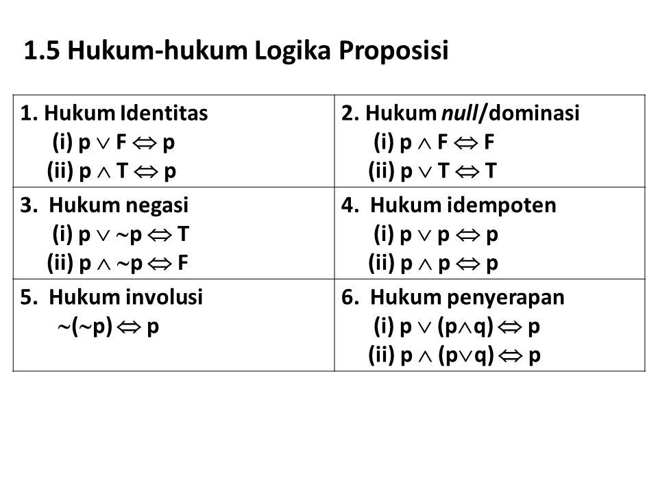 1.5 Hukum-hukum Logika Proposisi 1. Hukum Identitas (i) p  F  p (ii) p  T  p 2. Hukum null/dominasi (i) p  F  F (ii) p  T  T 3. Hukum negasi (