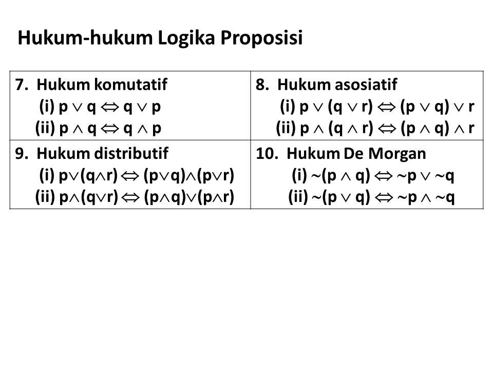 Hukum-hukum Logika Proposisi 7. Hukum komutatif (i) p  q  q  p (ii) p  q  q  p 8. Hukum asosiatif (i) p  (q  r)  (p  q)  r (ii) p  (q  r)