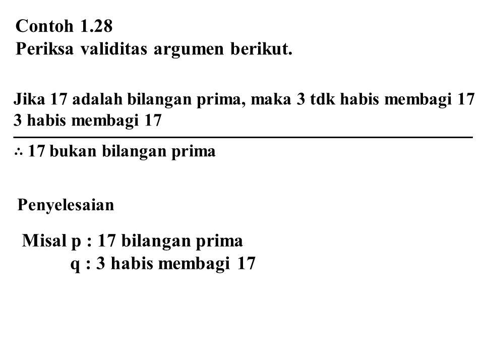 Contoh 1.28 Periksa validitas argumen berikut. Jika 17 adalah bilangan prima, maka 3 tdk habis membagi 17 3 habis membagi 17 ∴ 17 bukan bilangan prima