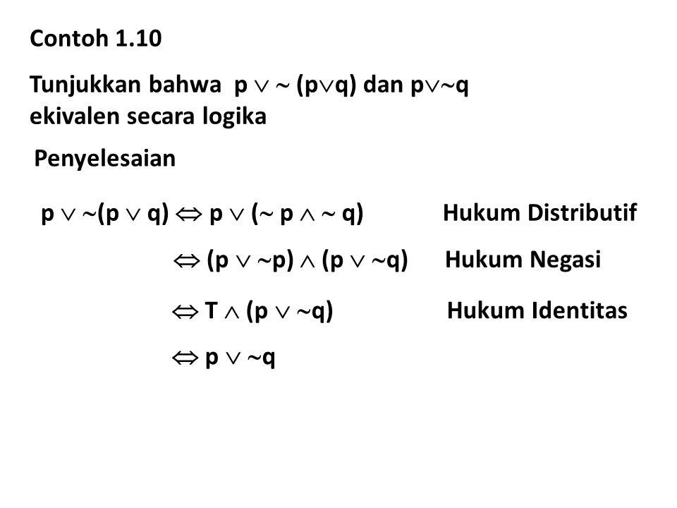Contoh 1.11 Tunjukkan bahwa p   (p  q) dan p  q ekivalen secara logika Penyelesaian p  (p  q)  (p  F)  (p  q) Hukum Identitas  p  (F  q) Hukum Dominasi/Null  p  F Hukum Identitas  P